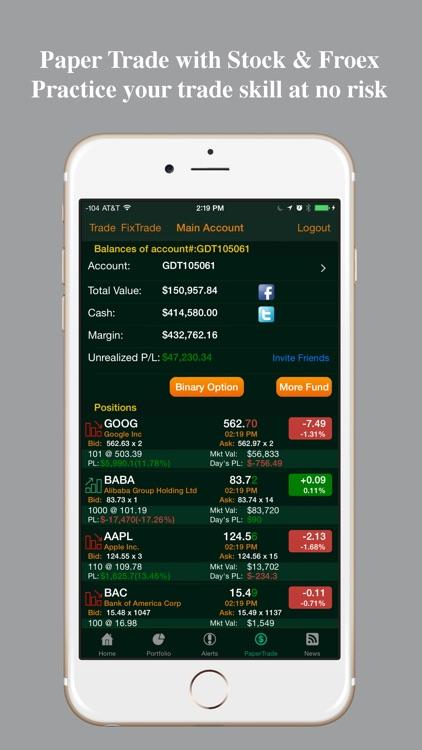 Iphone forex chart app