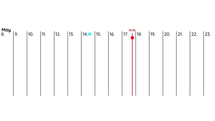 Perspektive Calendar