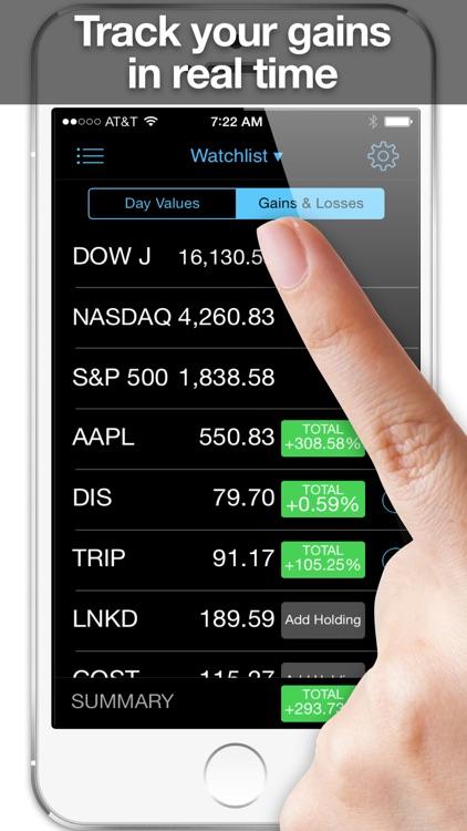 Forex alert app iphone