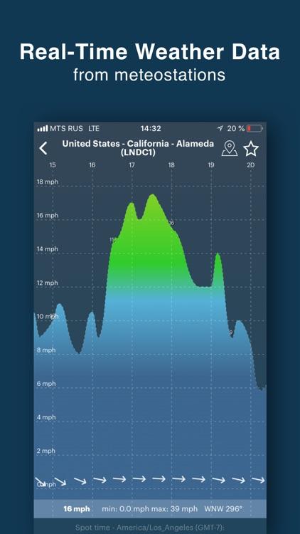 WINDY PRO: wind forecast app screenshot-5