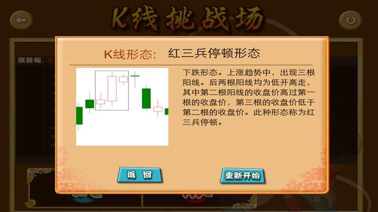 K线训练营-炒股金融游戏 screenshot-3