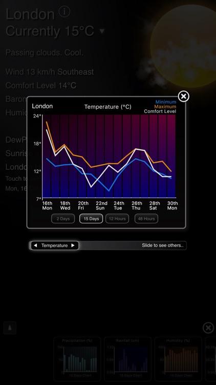 Fizz Weather screenshot-3