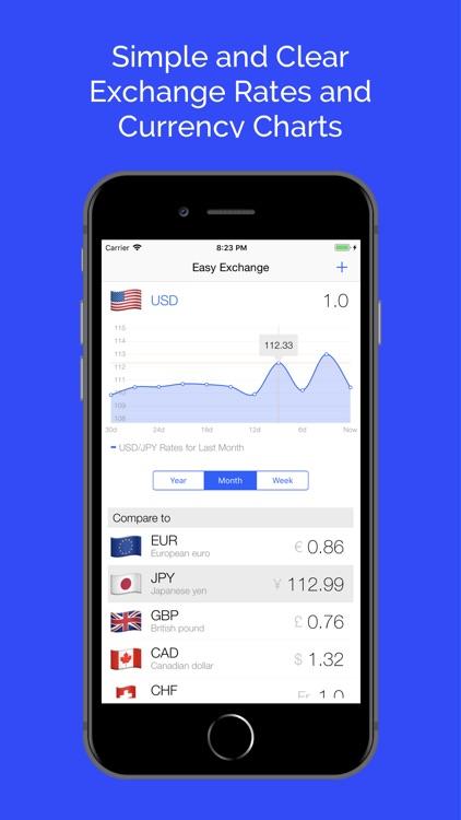 Easy Exchange Rates