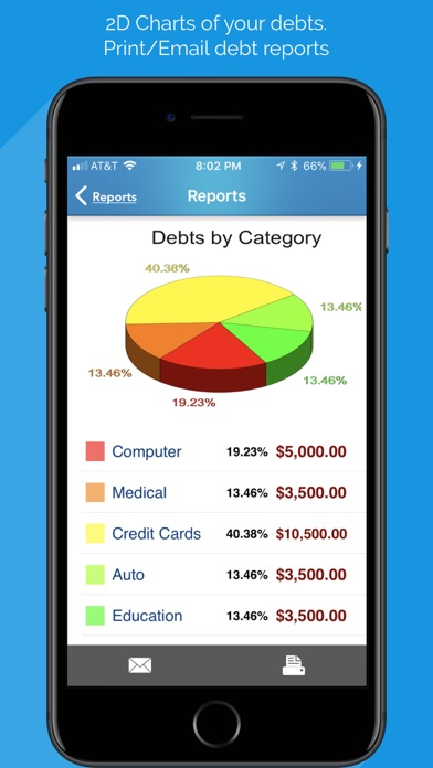 Debt Free - Pay Off your Debt app