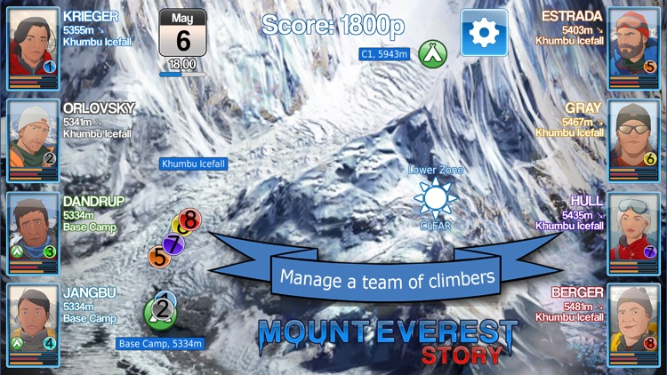 Mount Everest Story