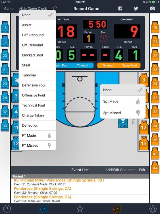MaxStats - Basketball