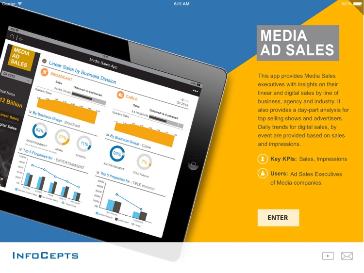Media Ad Sales