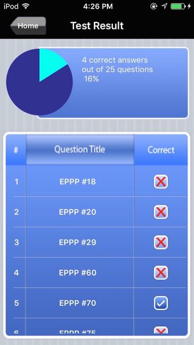 EPPP Psychology Exam Prep - AppRecs
