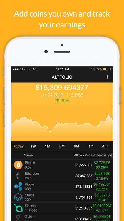 Coin Stats - BTC, ETH, XRP prices and altfolio screenshot-0