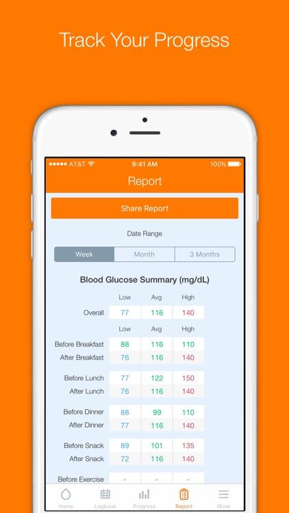 Sugar Sense Diabetes App