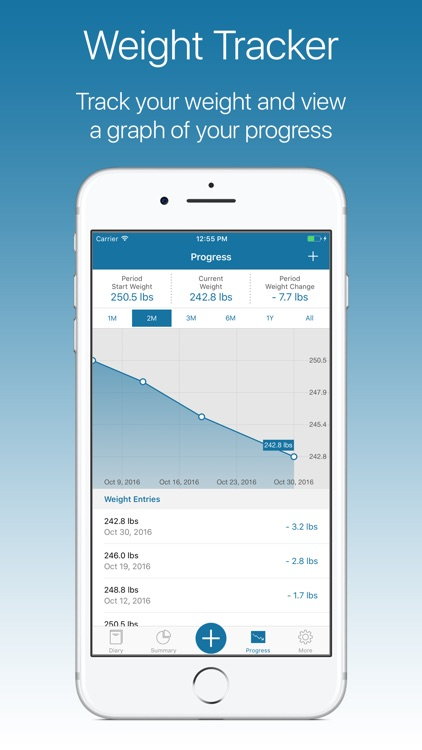 My Score Plus Calorie Counter screenshot-4
