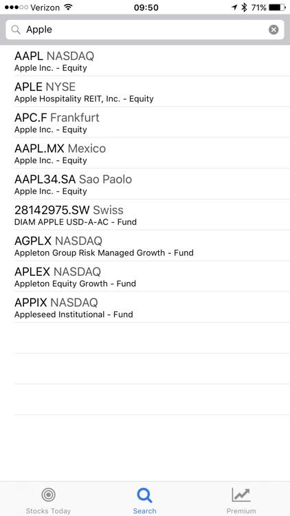 Stocks Today screenshot-3