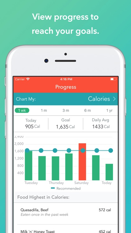 MyPlate Calorie Counter screenshot-4