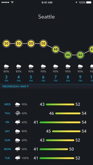 Aeris Pulse Weather On The App Store