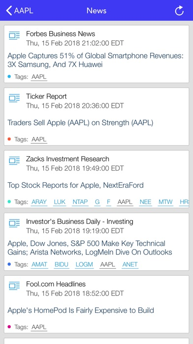 Ipo Stocks Market Calendar App Price Drops