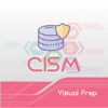 CISM Visual Prep