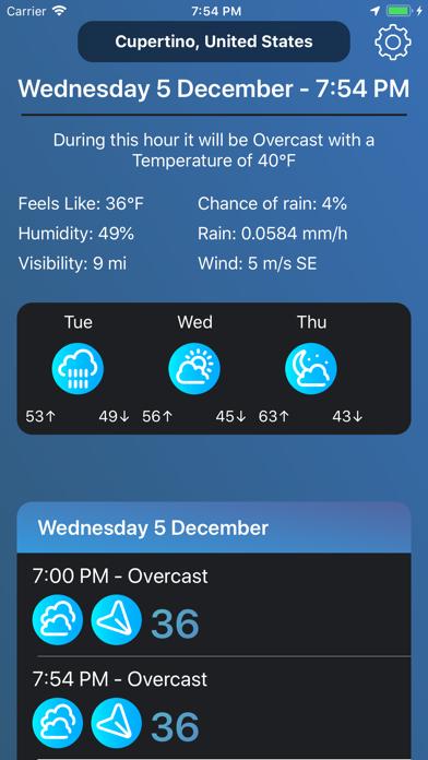 Raindrop Weather Screenshots