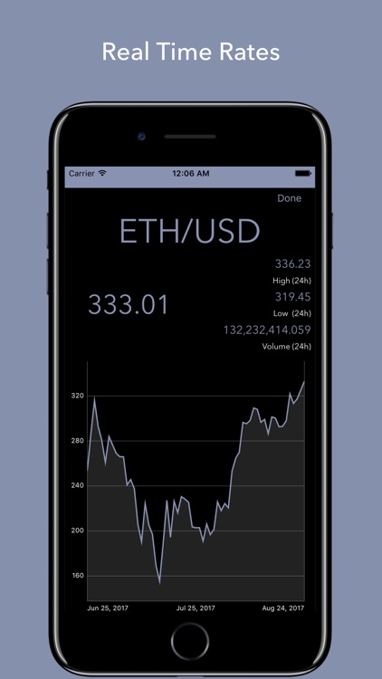 Crypto Monitor: Bitcoin Ticker