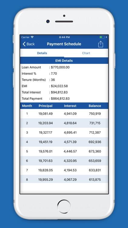 EMI Calculator - Loan Planner