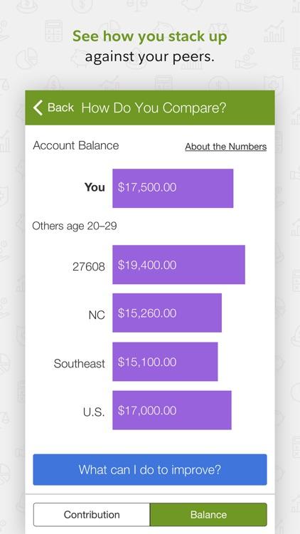 NetBenefits screenshot-3