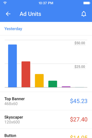 Screenshot of Google AdSense