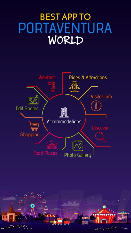 Best App to PortAventura World