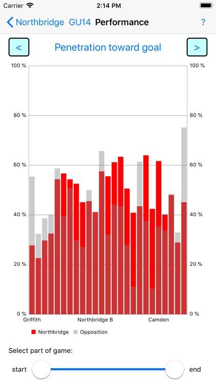 Football Stats screenshot-4