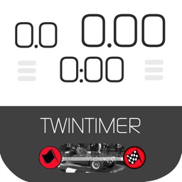 """TWINTIMER S3 for """"iPad"""""""