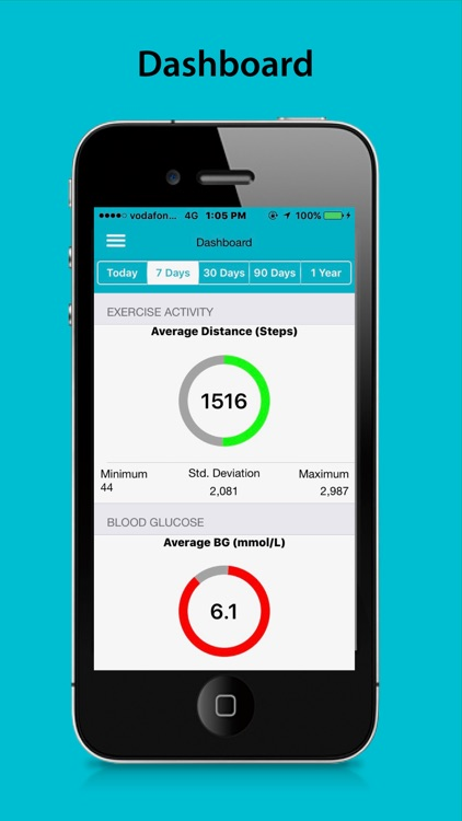 Diabetes IQ Lite