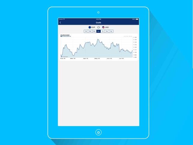 cRate Pro - Währungsrechner Screenshot