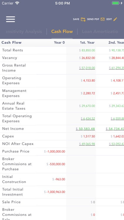 AQARI - Real Estate Analysis screenshot-4