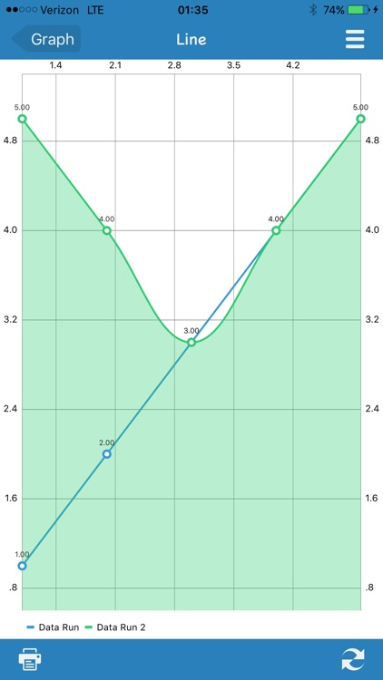 GraphX