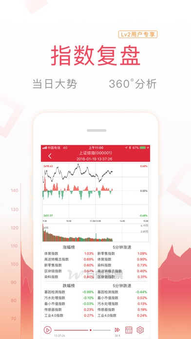 【股票资讯】Wind资讯股票专家PRO