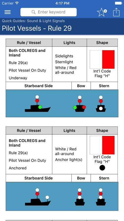Navigation Rules Pro