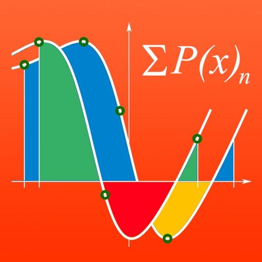 Multi Fit Graph Calculator