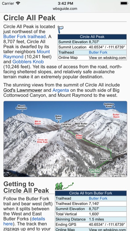 Wasatch Backcountry Skiing Map