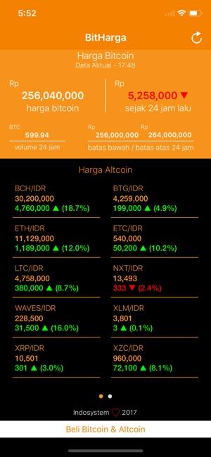 BitHarga - Harga Crypto on the App Store