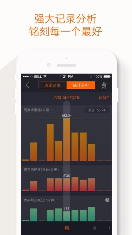 微跑 - 跑步软件运动减肥专家 screenshot-4