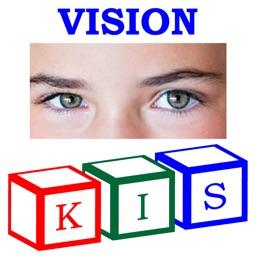 KIS Visual Perception
