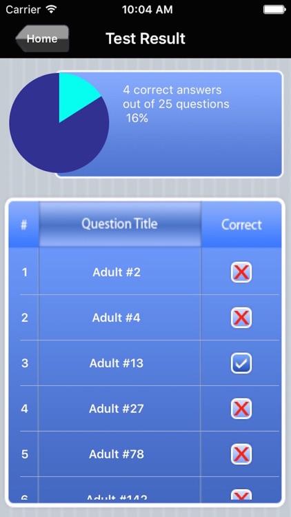 CCRN Nursing Exam Prep screenshot-4