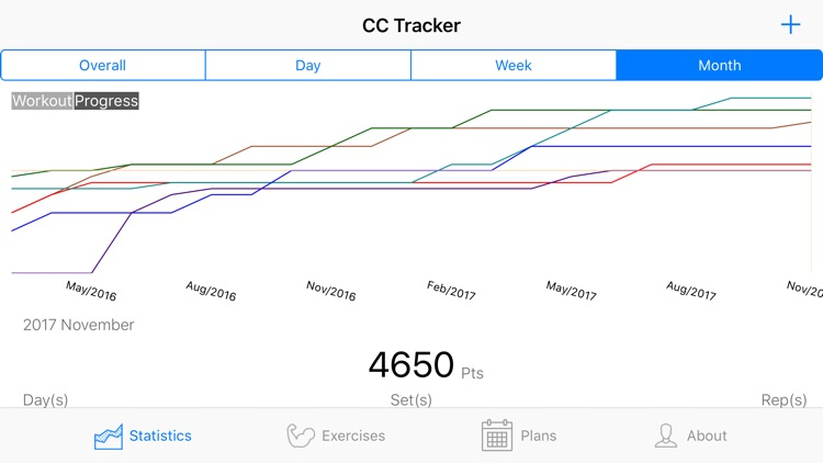 Convict Conditioning Tracker screenshot-4