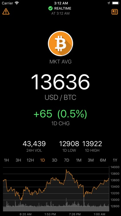 BitcoinTick Pro Bitcoin Ticker screenshot-0