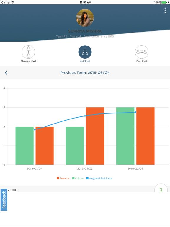 Perks At Work >> Evals Perks At Work App Price Drops