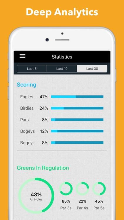 Golf GPS ++ screenshot-3