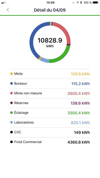 GreenFlex IQ Energie screenshot two