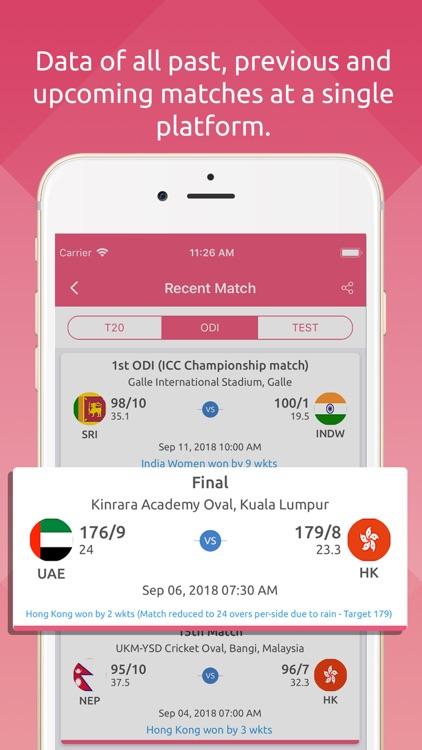 Criczoo - Cricket Score & News screenshot-4