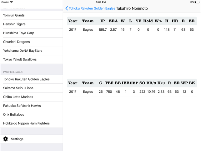 NPB Stats and Info for iPad