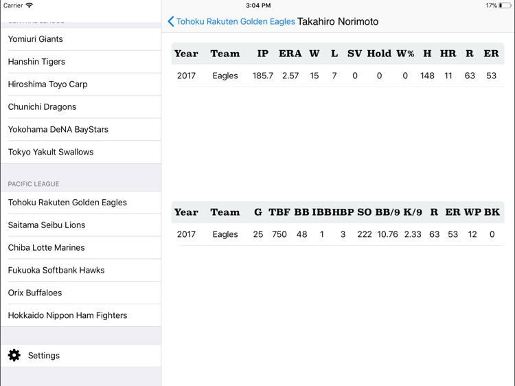 NPB Stats and Info for iPad screenshot-4