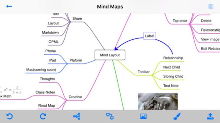 My Mind - mindmapping & ideas