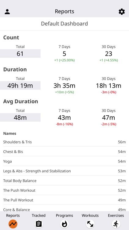 Workoutaholic - Workout App